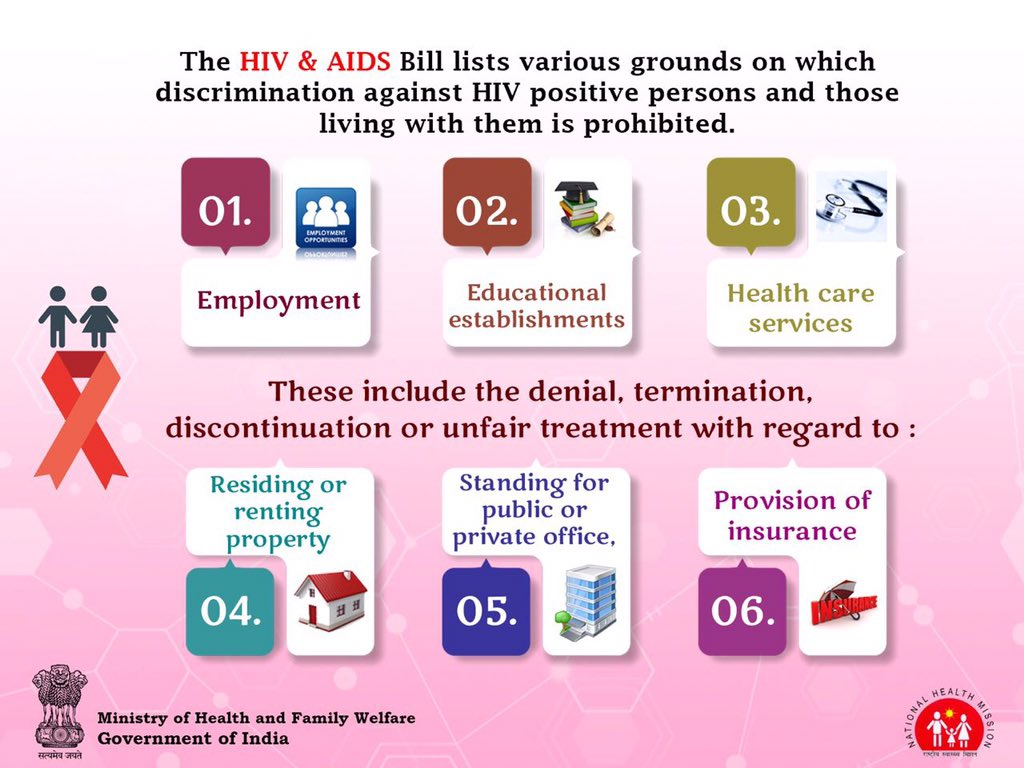 Image result for HIV and AIDS (Prevention and Control) Bill, 2014